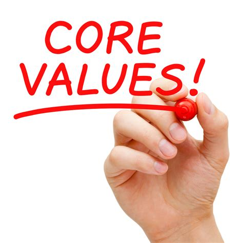 values determine   lead leader snips  blog