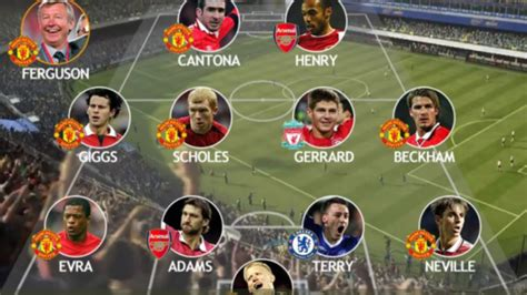 team voted  greatest premier league xi   time