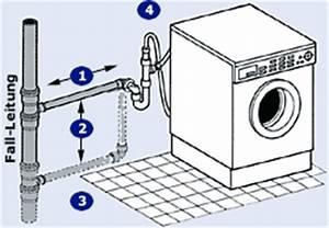 Waschmaschine Abfluss Anschluss : mos g p v zelvezet se ~ Buech-reservation.com Haus und Dekorationen