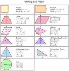 Polygon Berechnen : gleichschenkliges dreieck formel f r fl chenberechnung umfang und seiten geometrie ~ Themetempest.com Abrechnung