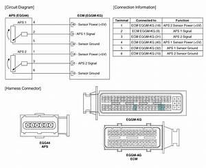 Hyundai Accent  Accelerator Position Sensor  Aps