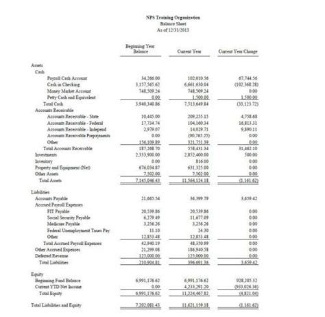 show me the money understanding the balance sheet forward together