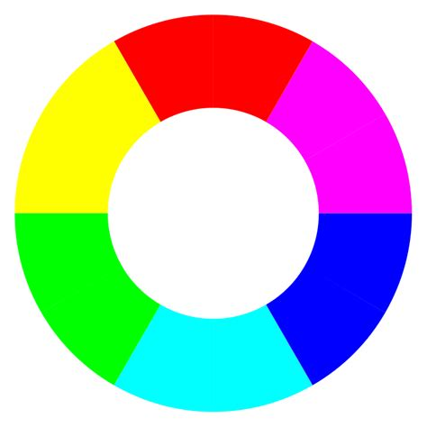 svg color file colorwheel sixcolor svg wikimedia commons