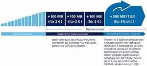 O2 Rechnung Hotline : datenautomatik abschalten kostenfalle deaktivieren alle anbieter ~ Themetempest.com Abrechnung