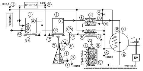 Установка для производства метанола из метана и воды 15 л ч youtube