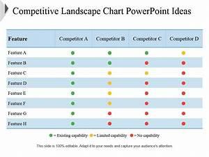 Competitive Landscape Chart Powerpoint Ideas