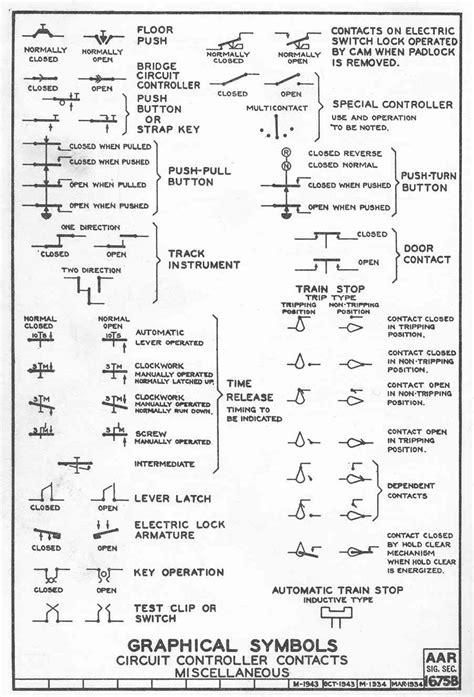 Electronic Symbols Library
