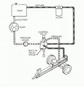 Homemade Case  Ingersoll Front End Loader