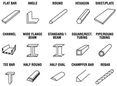 V-belt Pulleys Selection Guide