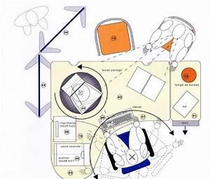 Bureau Plan De Travail : am nagement bureau ergonomique d coration d 39 int rieur ~ Preciouscoupons.com Idées de Décoration