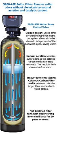 treat sulfur odors   water residential