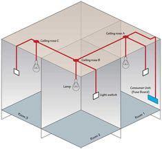 farben elektrische leitungen installationsbereiche f 252 r kabel leitungen und steckdosen