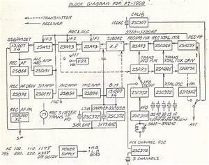Sansui Au 101 Circuit Diagram