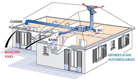 comment installer un extracteur dans une chambre de culture ventiler sa maison installation vmc simple flux