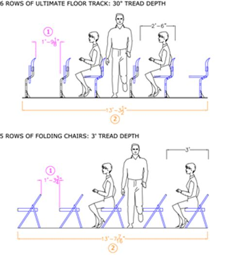 seating solutions ultimate floor track seating