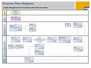 Scenario Overview  U2013 1 Purpose And Benefits  Purpose Benefits
