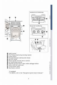 2010 Toyota Camry Owners Manual Quick Reference Guide