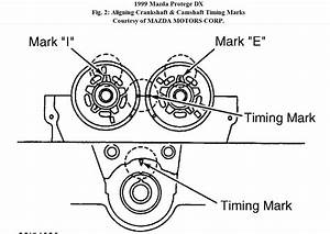 Camshaft Timing  How Should Timing Marks Line Up On A 1999