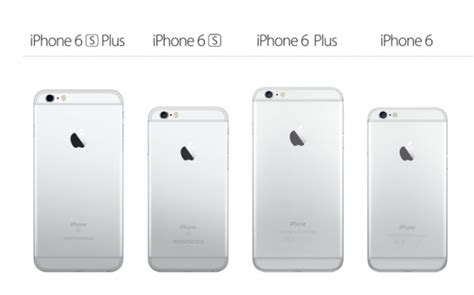 iphone 6 plus resolution iphone 6 plus vs iphone 6 the best 100 you ll does playstation 4 pro the beginning of the age of
