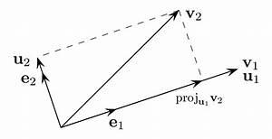 Linear Algebra - Drawing Vector Diagrams