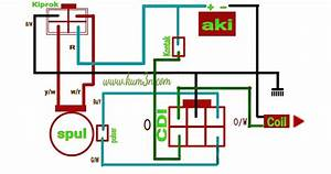 Belajar Kabel Jalur Pengapian Suzuki Smash 110