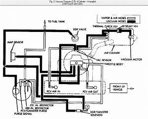 1989 Jeep Wrangler 4 2 Vacuum Diagram