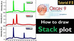 Origin Pro  How To Draw Stack Plot - Tutorial   8