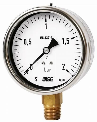 Gauge Pressure Industrial Internal P253 Euro Wise