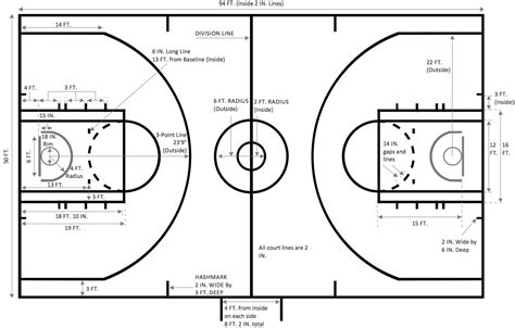 size of a half court basketball court basketball court dimensions and measurements diagram all court dimensions