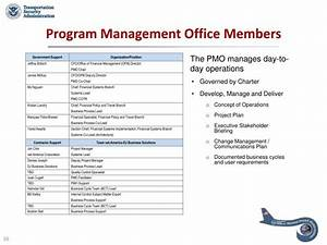 PPT - TSA Business Process Modernization Establishing an ...