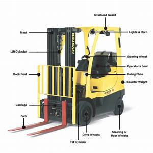 Forklift Parts Diagram