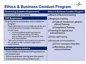 Supplier Ethics: Program Checklist - ppt download