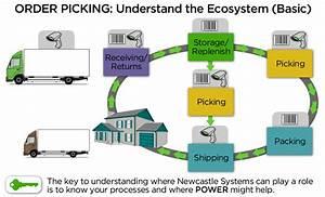 Lock Picking Diagram Briefcase