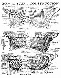 184 Best Ship Schematics  Cutaways   U0026 Diagrams Images On Pinterest
