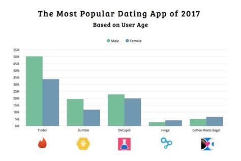 online dating quito bedste første email på en dating site