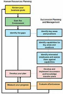 human resources plan template hr plan template individual human resource plan template nonprofit succession planning template pacq co nonprofit succession planning template pacq