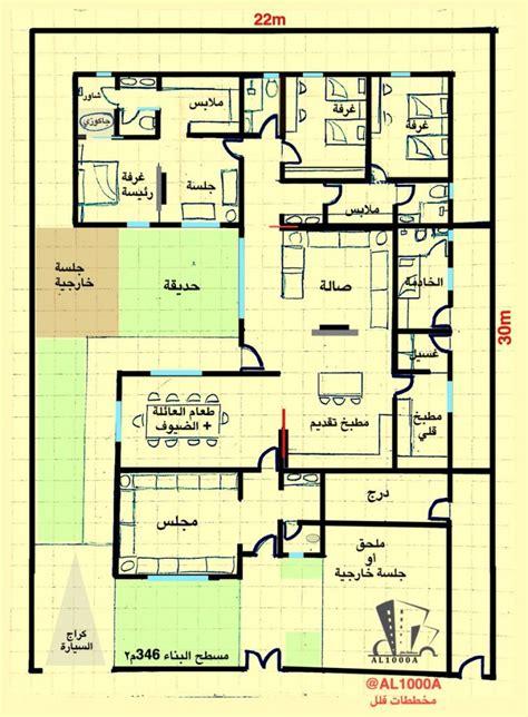 تصميم منزل 120 متر واجهة واحدة منتديات بورصات. مخطط بيت دور واحد 300 متر ونصائح عند تصميمه وتكلفته - زيادة