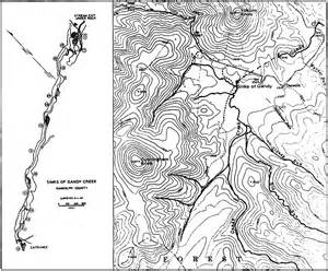 sinks of gandy
