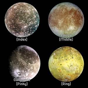 31DC2017: Day 18 – Half Moons – Jupiter's Galilean Moons ...