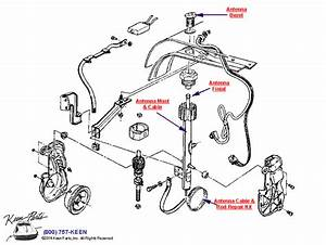 1980 Corvette Alternator Wiring Diagram