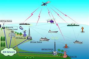 2 The Airborne Ais System