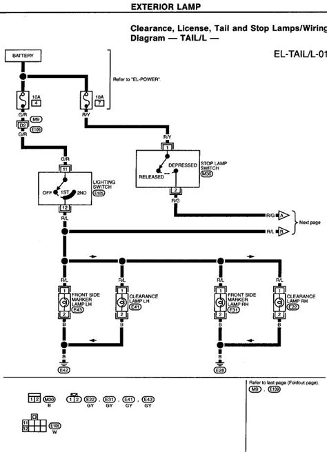 Need Wiring Diagram For Nissan Tail
