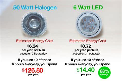 halogen light vs led halogen vs led light bulbs lighting tech led vs halogen