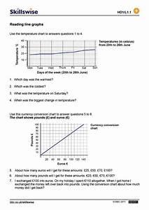 Reading Line Graphs