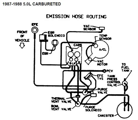 1992 Chevy 10 Wiring Diagram by 1992 Chevy S10 Wiring Diagram Chevy Wiring Diagram Images