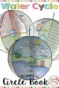 Picture Of Water Cycle For Class 6