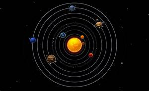 Solar System: Photos and Wallpapers (3) | Earth Blog