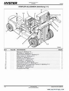 Hyster Challenger  D117  Forklift Pdf Parts Manual Gr Only