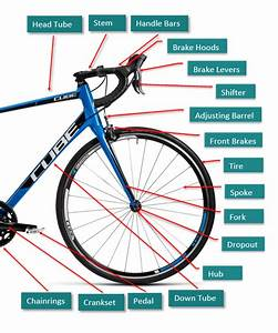 Complete Guide To All Road Bike Parts