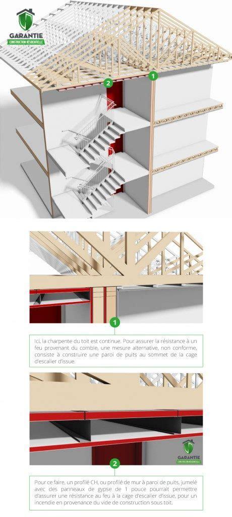 separation coupe feu des escaliers dissue gcr